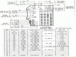 94 dodge ram fuse box diagram wiring diagrams
