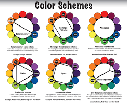 color palette for home interiors interior design creative color wheel for painting interiors