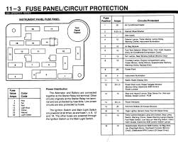 93 ford ranger fuse panel diagram wiring diagram and schematic