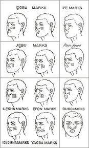 yoruba tribal marks wikipedia
