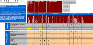 captool user guide federal highway administration