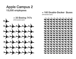 all you need to know about apple campus 2 in pictures cult of mac
