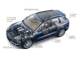 porsche cayenne rating 2013 porsche cayenne diesel drive diesel power magazine