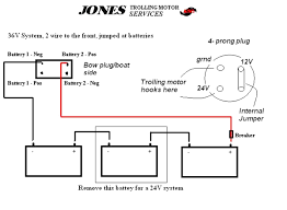 wiring diagrams 7 wire trailer plug 4 pin inside ac motor diagram