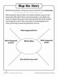 story comprehension create a story map worksheet education com