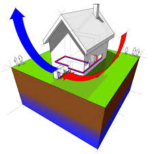 how does plumbing work heat pumps doyle plumbing