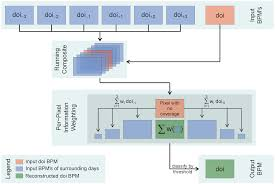 remote sensing free full text spatial feature reconstruction