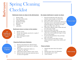Bathroom Cleaning Schedule Form Bathroom Cleaning Checklist Template