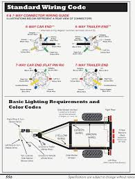 7 way utility trailer wiring diagram somurich