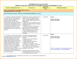 project monthly status report template unique monthly status report template free resume sles