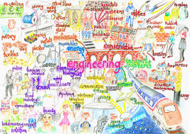 civil engineering is everywhere stem u0026 civil engineering for