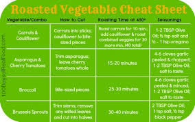 How Long To Roast Root Vegetables In Oven - recipe how to roast vegetables 4 ways 100 days of real food