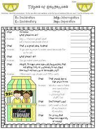 kinds of sentences worksheets worksheets