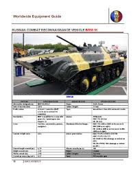 u s army worldwide equipment guide 2015 update public intelligence