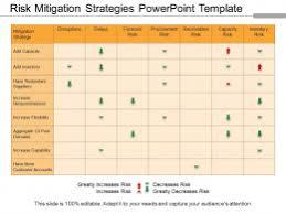 risk management powerpoint templates risk management slides ppt