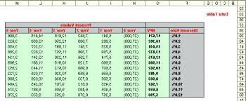 two way data table excel two way table excel image titled create pivot tables in excel step 2