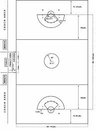 field diagrams us lacrosse