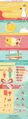 22 s day gifts better 46 best infografikák ajándék vásárlás infographics gift