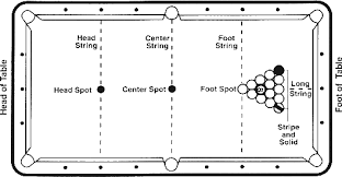 Pool Table Dimensions by Pictures On How Big Is A Pool Table Free Home Designs Photos Ideas