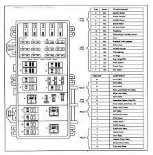 2002 mazda 626 fuse box diagram mazda 5 fuse box diagram u2022 wiring