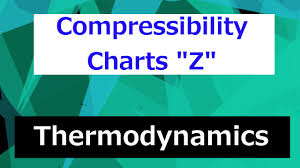 compressibility charts