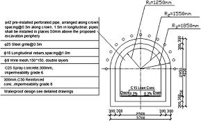 assessment and optimization of soil mixing and umbrella vault