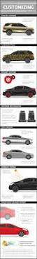 268 best car and automotive infographics images on pinterest