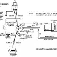 atv pinion wiring diagram atv wiring diagrams instruction