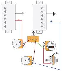 136 best electric guitar wiring modifications images on pinterest
