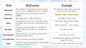 mrs mangiacotti u0027s english blog figurative language in wonder