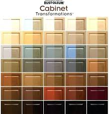 rustoleum kitchen cabinet transformation kit rustoleum cabinet transformations kit kitchen cabinet rustoleum