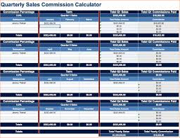 Sales Commission Excel Template 6 Sales Commission Calculator Procedure Template Sle