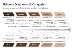 fishbone diagram 10 legacy empire inspiration pinterest