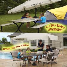 How To Fix Patio Umbrella by The Best Beach Umbrella For The Beach