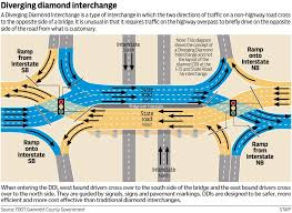 Orlando Premium Outlets Map by Interchange Idea Aims To Ease State Road 56 Congestion Tbo Com