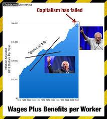 Failure Meme - meme destroys liberal claims about failure of capitalism