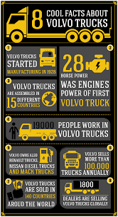 mack and volvo trucks infographic 8 cool facts about volvo trucks fueloyal