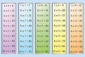 multiplication math clip art vector images u0026 illustrations istock