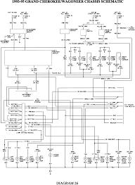 98 jeep grand cherokee wiring diagram cars trucks wire center u2022 rh linxglobal co abs wiring diagram for 2004 jeep grand cherokee on abs wiring diagram