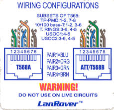 rj45 pinout wiring diagrams for cat5e or cat6 cable beautiful