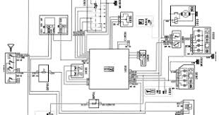 peugeot wiring diagrams 307 peugeot wiring diagrams instruction