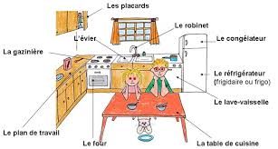 cuisine française cuisine class and learning