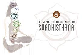 solar plexus chakra location the third chakra power u2022 yoga basics
