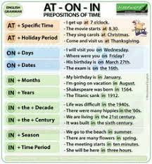 prepositions poster writing pinterest prepositions learning