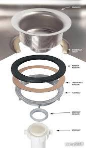 Kitchen Sink Strainer Basket Replacement Brilliant How To Replace A Kitchen Sink Strainer In Drain