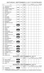 2017 college football week 1 lines from vegas