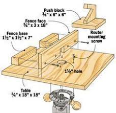 Building A Router Table by How To Make A Router Table Dd088 Home Inspiration