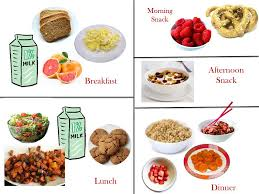 diabetic breakfast meals 1800 calorie diabetic diet plan friday health news