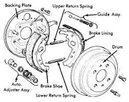 fiat 124 128 131 x1 9 brake repair guide car repair man