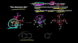 solubility of organic compounds structure and bonding organic